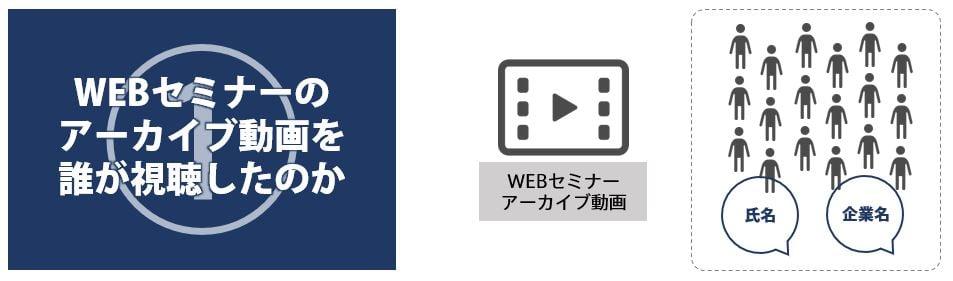 シナプス_動画視聴_case1