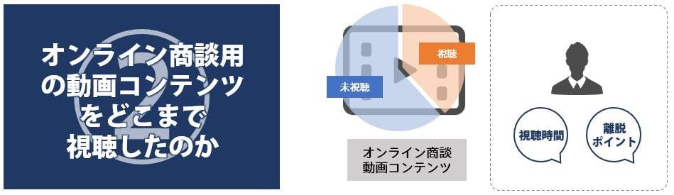 シナプス_動画視聴_case2