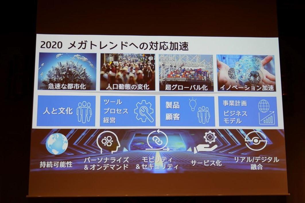 日本HP「メガトレンド」