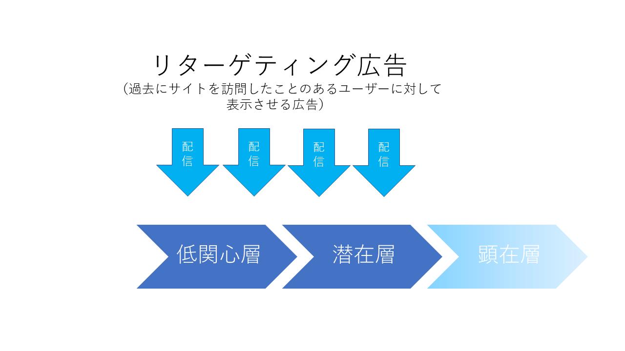 btob-marketing-basics-vol-1-1