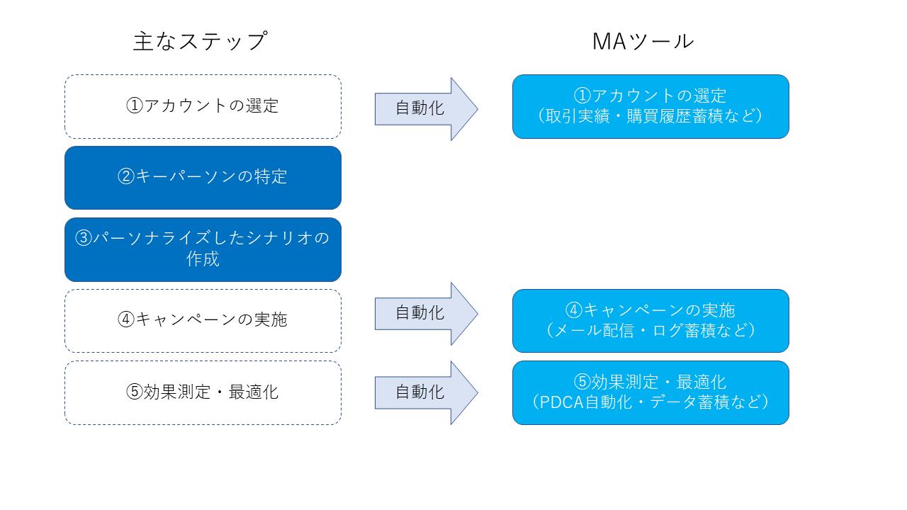 btob_marketing_database_vol-3-1