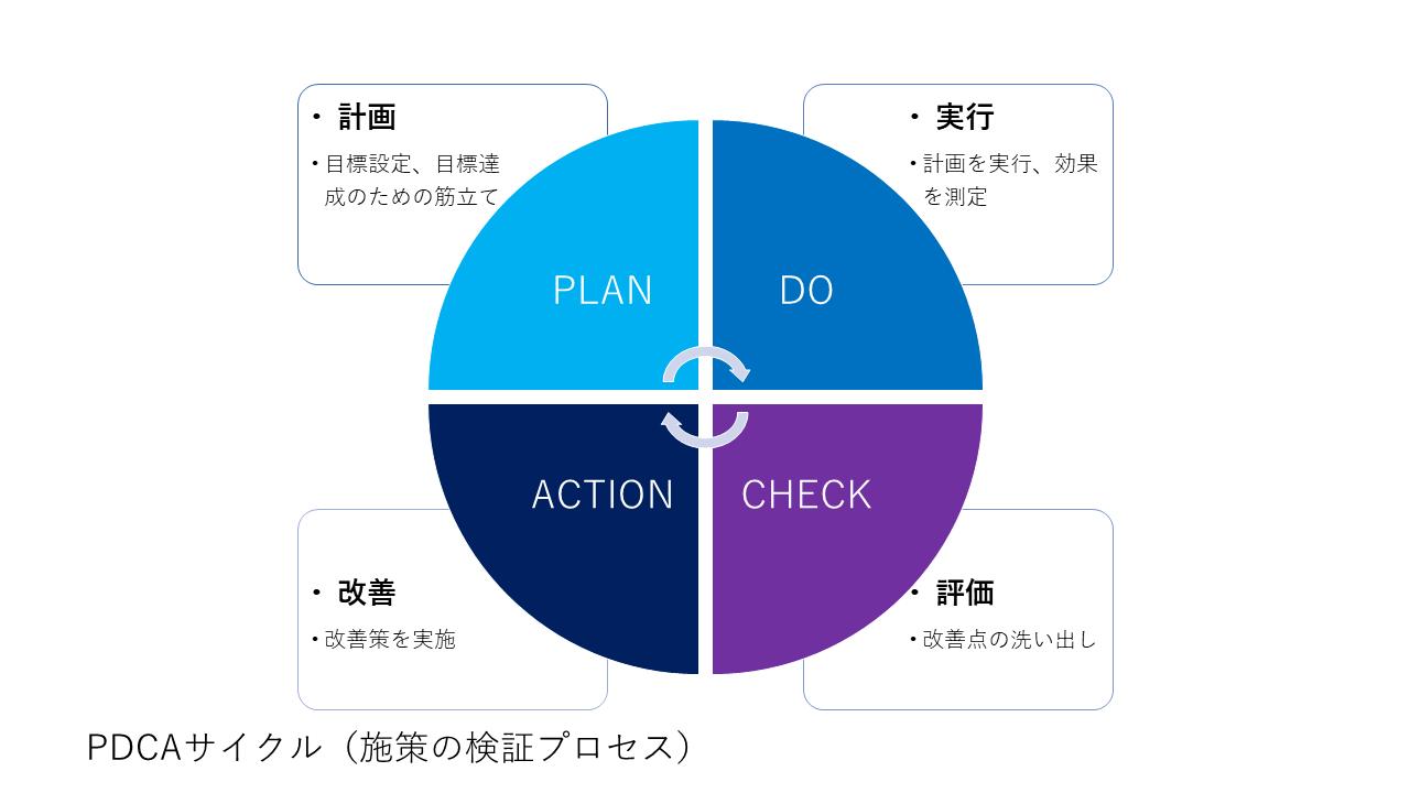 btob_marketing_database_vol-3-3