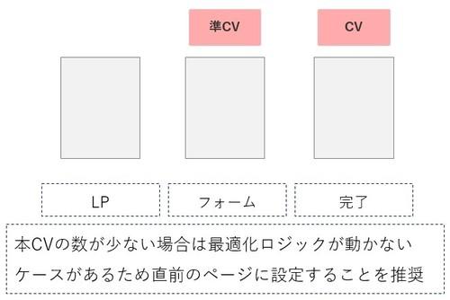 MediaNewsFacebookAd_その3-2.jpg